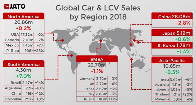 Jato Lists The World S Best Selling Car Brands And Models In 2018