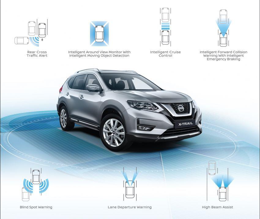 Nissan X-Trail <em>facelift</em> dibuka untuk tempahan – empat varian, 2.0L Hybrid baru, harga dari RM134k-RM160k Image #931049