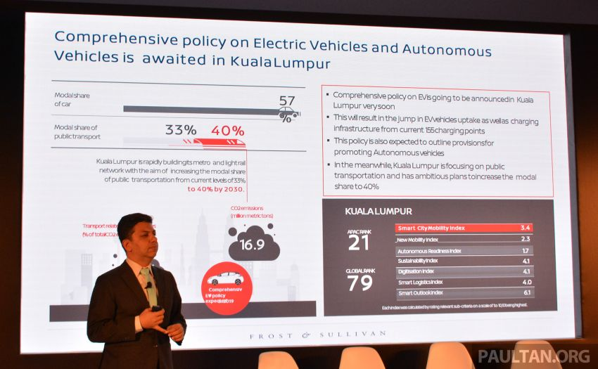 2019 Nissan Futures – one in four Nissan vehicles sold in Asia and Oceania region will be electrified by 2022 Image #934218