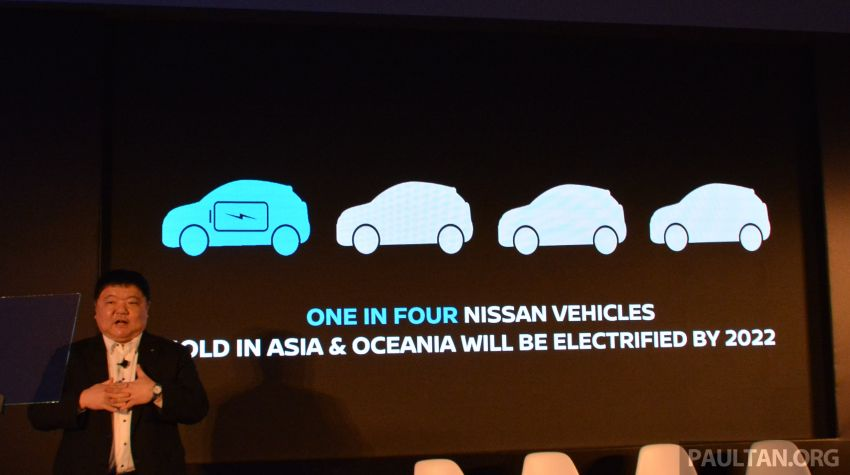 2019 Nissan Futures – one in four Nissan vehicles sold in Asia and Oceania region will be electrified by 2022 Image #934210