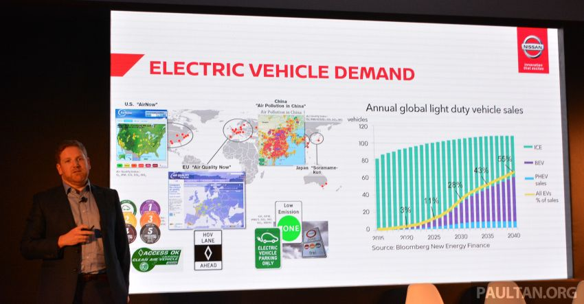 2019 Nissan Futures – one in four Nissan vehicles sold in Asia and Oceania region will be electrified by 2022 Image #934232