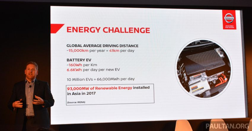 2019 Nissan Futures – one in four Nissan vehicles sold in Asia and Oceania region will be electrified by 2022 Image #934233