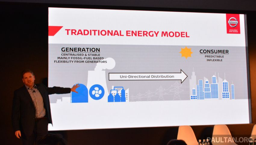 2019 Nissan Futures – one in four Nissan vehicles sold in Asia and Oceania region will be electrified by 2022 Image #934234