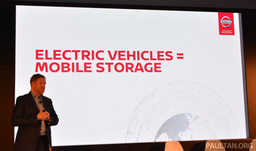 2019 Nissan Futures – one in four Nissan vehicles sold in Asia and Oceania region will be electrified by 2022 Image #934239