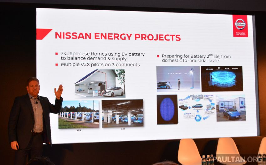2019 Nissan Futures – one in four Nissan vehicles sold in Asia and Oceania region will be electrified by 2022 Image #934244