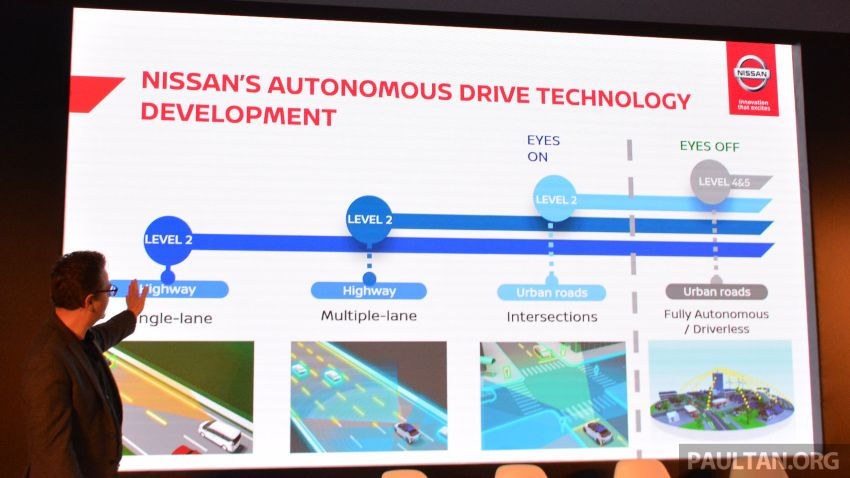 2019 Nissan Futures – one in four Nissan vehicles sold in Asia and Oceania region will be electrified by 2022 Image #934251