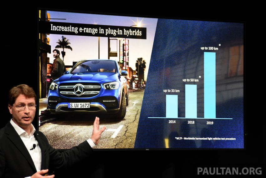 Mercedes-Benz PHEV electric-only range to increase to 100 km – plug-in A-Class and B-Class due this year Image #929545