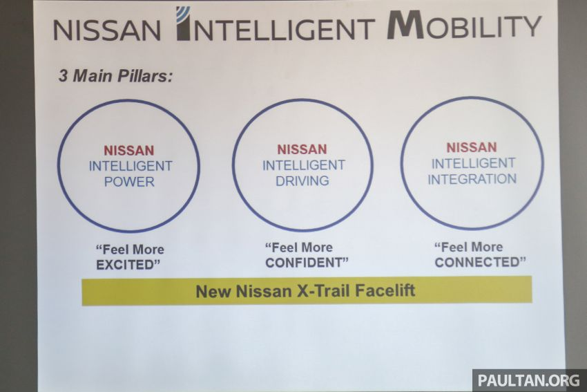 T32 Nissan X-Trail facelift – all four variants previewed! Image #931724