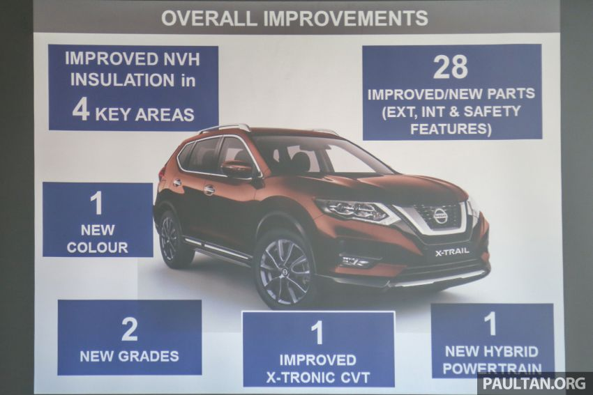 T32 Nissan X-Trail facelift – all four variants previewed! Image #931733