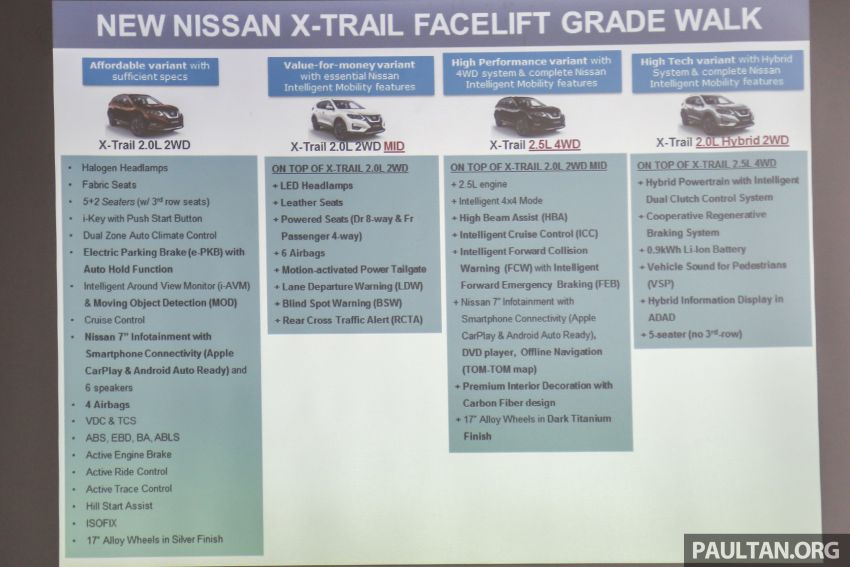 T32 Nissan X-Trail facelift – all four variants previewed! Image #931732