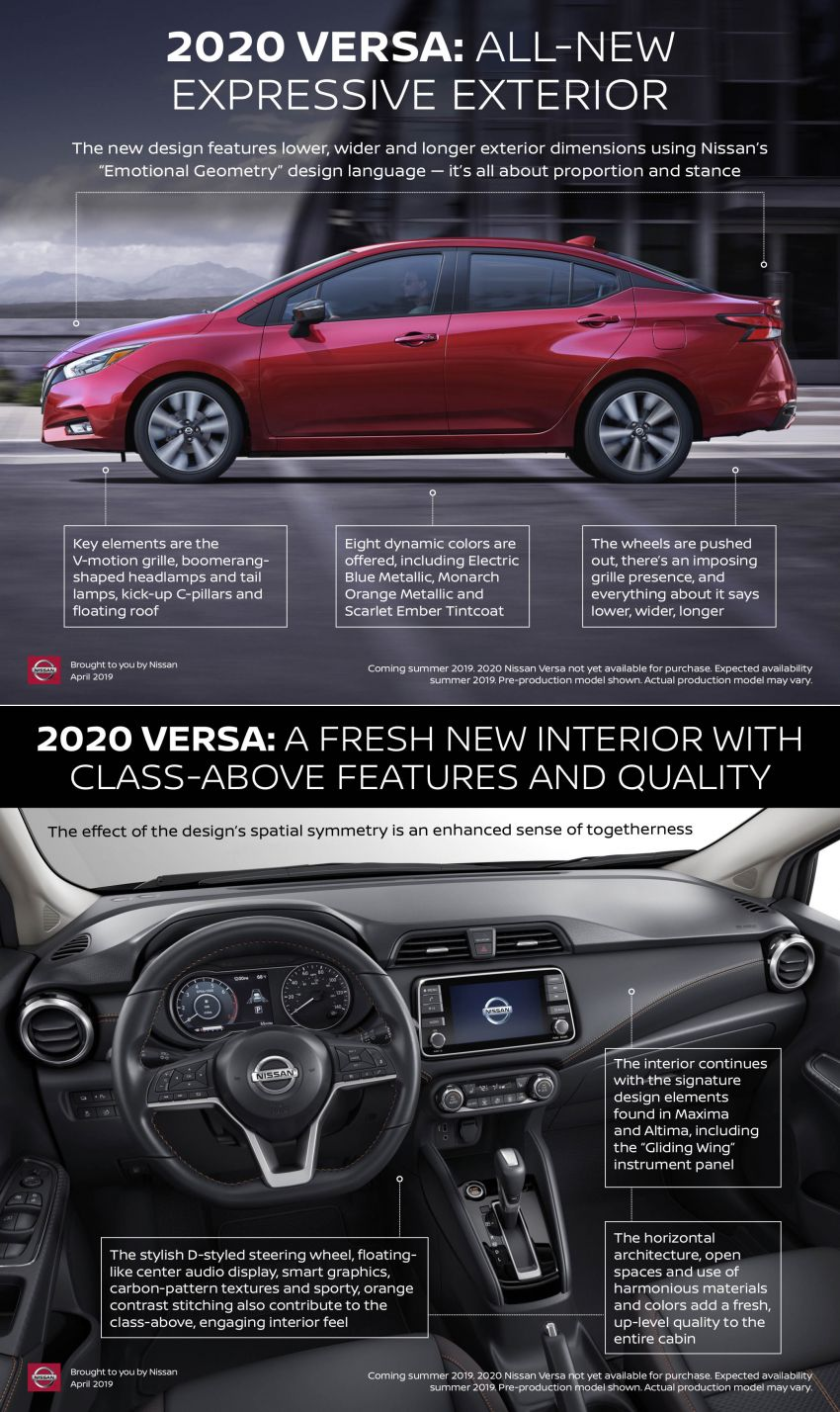 2020 Nissan Versa – next-generation Almera revealed Image #947219