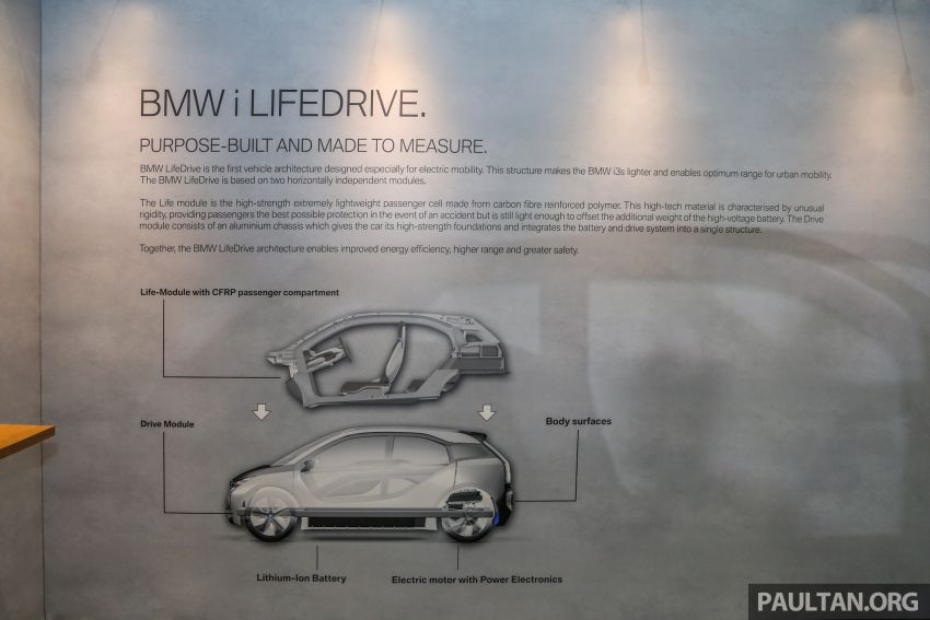 BMW i3s officially launched in Malaysia – 181 hp and 270 Nm, 120 Ah battery, 260 km EV range, RM279k Image #946951