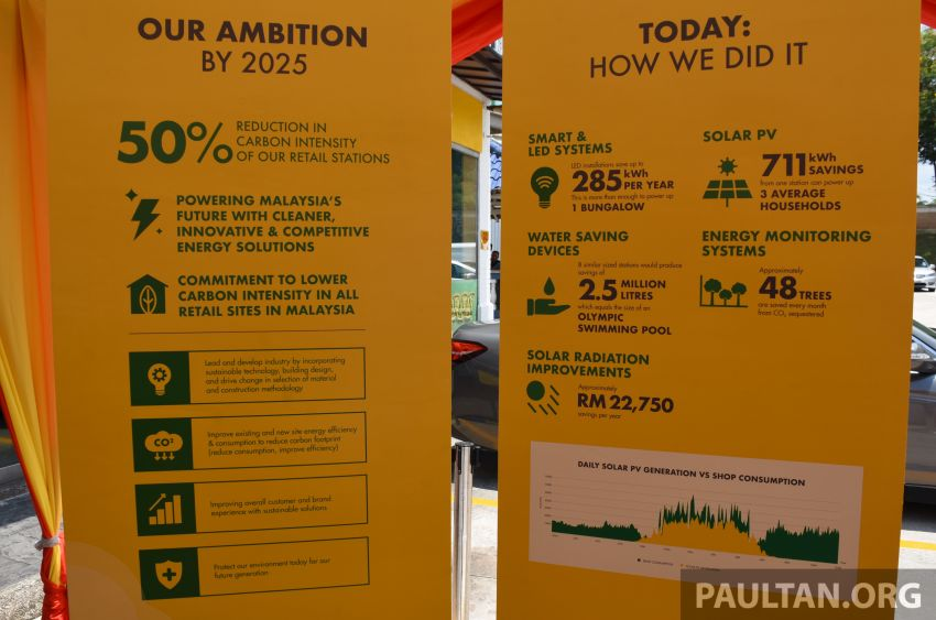 Shell Malaysia begins upgrading its fuel stations to become greener with new energy savings measures Image #942035