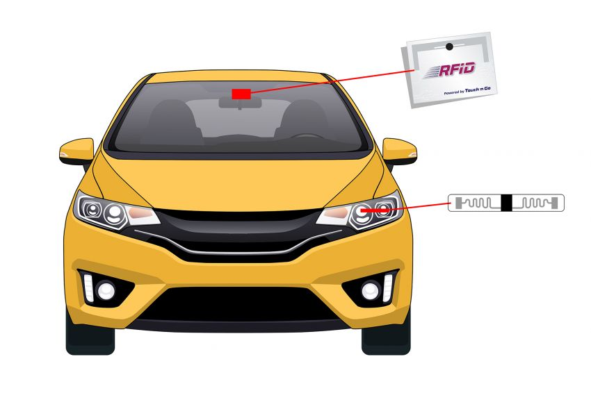 All about RFID technology in Malaysia, and the potential value it offers to connected motorists Image #954797