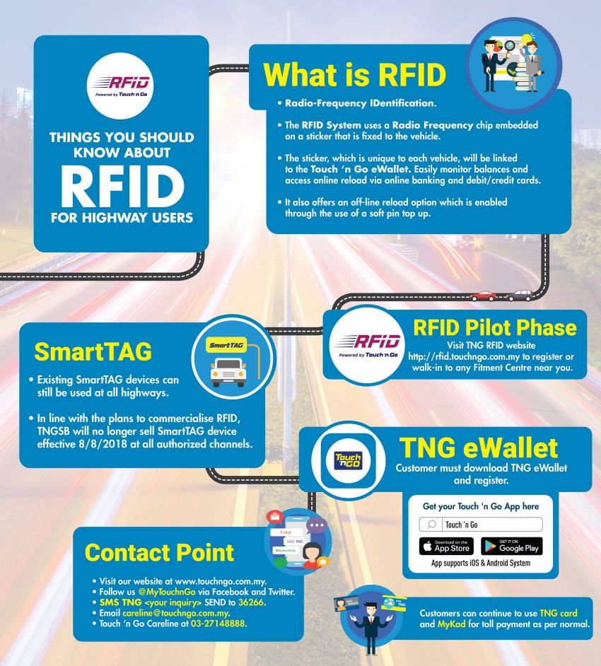 All about RFID technology in Malaysia, and the potential value it offers to connected motorists Image #954800