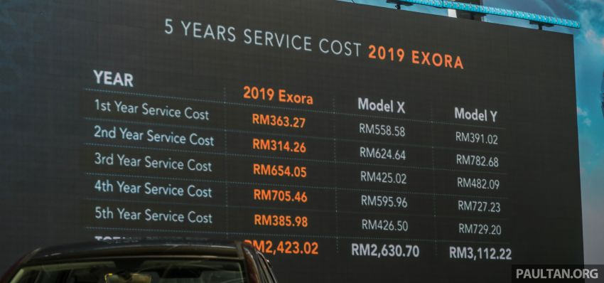 2019 Proton Exora RC launched – MPV updated with 'Hi, Proton', new kit, lowered price from RM59,800 Image #964398