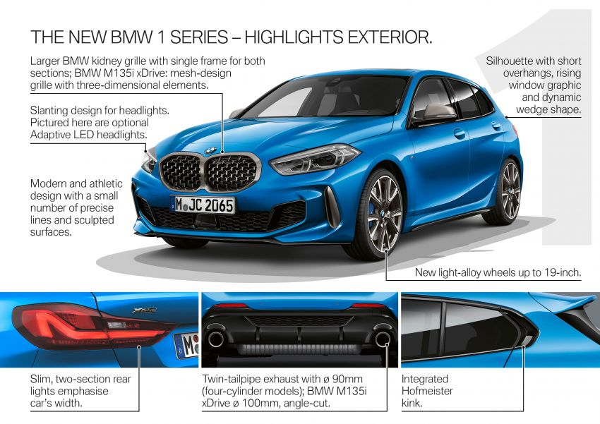 F40 BMW 1 Series makes its debut – third-gen is now front-wheel drive, gets range-topping M135i xDrive Image #963450