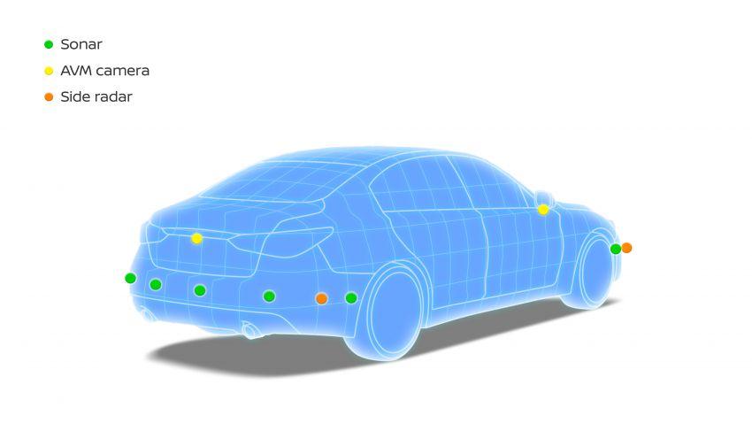 Nissan Skyline bakal terima ProPILOT 2.0 – sistem pemanduan automatik tanpa perlu memegang stereng Image #961075