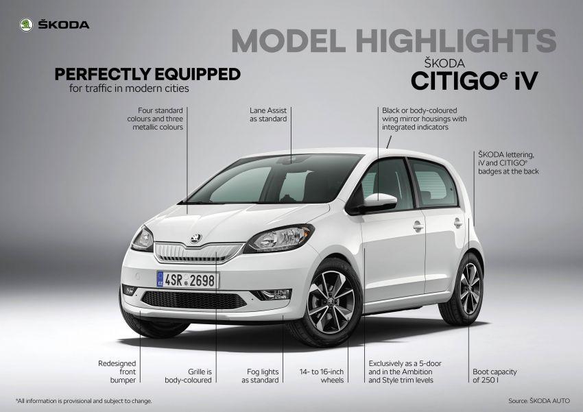 Skoda Citigo e iV debuts – brand's first production EV Image #962625