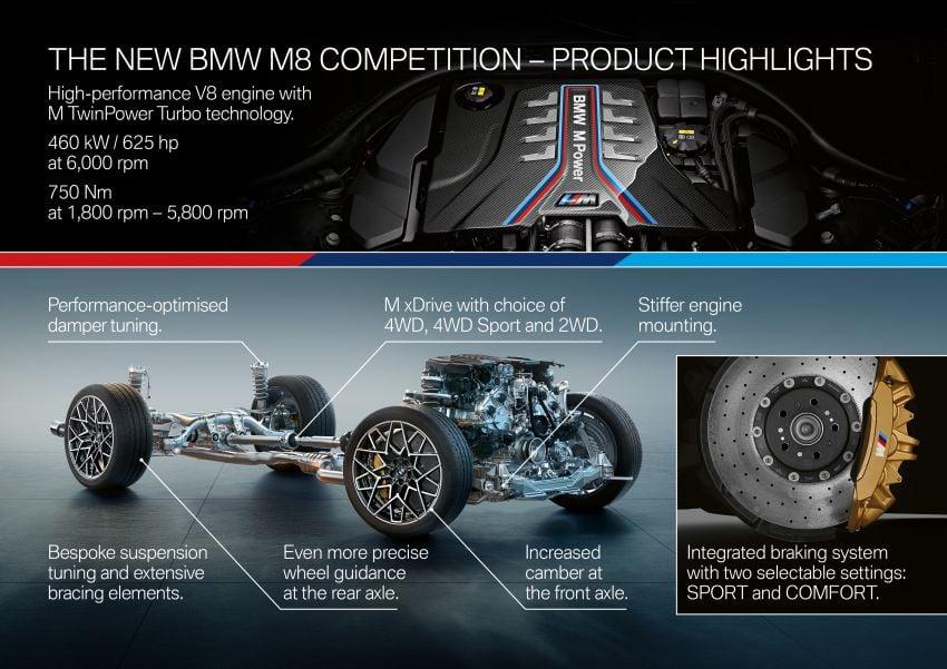 F92 BMW M8 Coupé, F91 Convertible debut – 625 hp! Image #969019