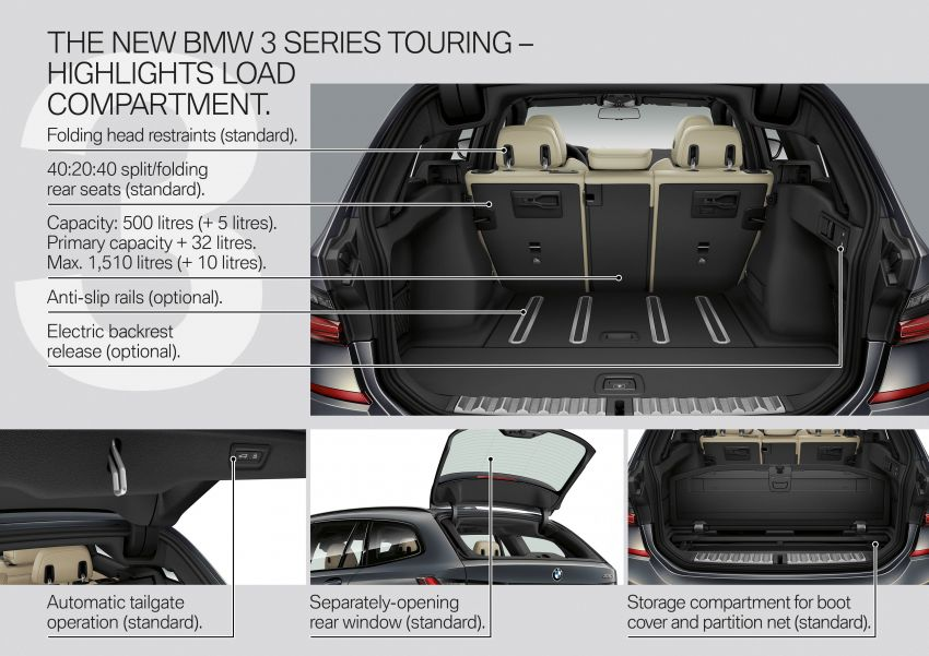 G21 BMW 3 Series Touring debuts – better practicality Image #970618