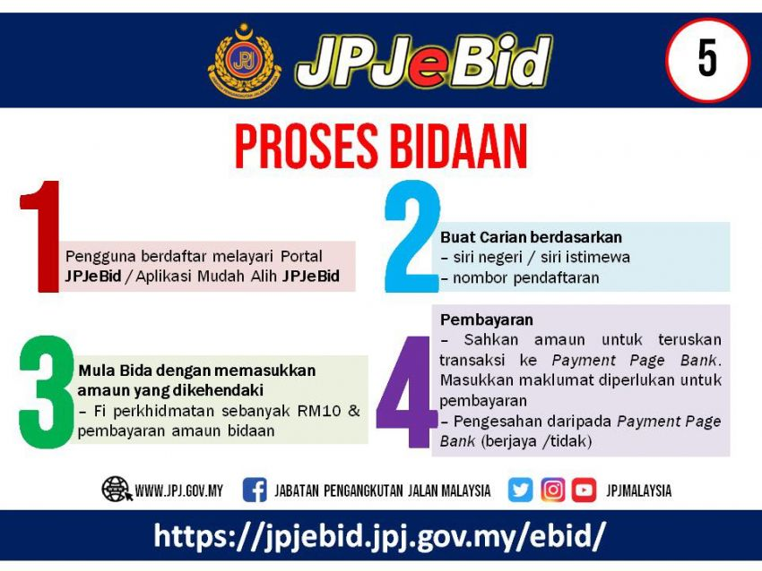 JPJ teruskan sistem bidaan nombor pendaftaran atas talian untuk Wilayah Persekutuan, VDN bermula 21 Jun Image #972563