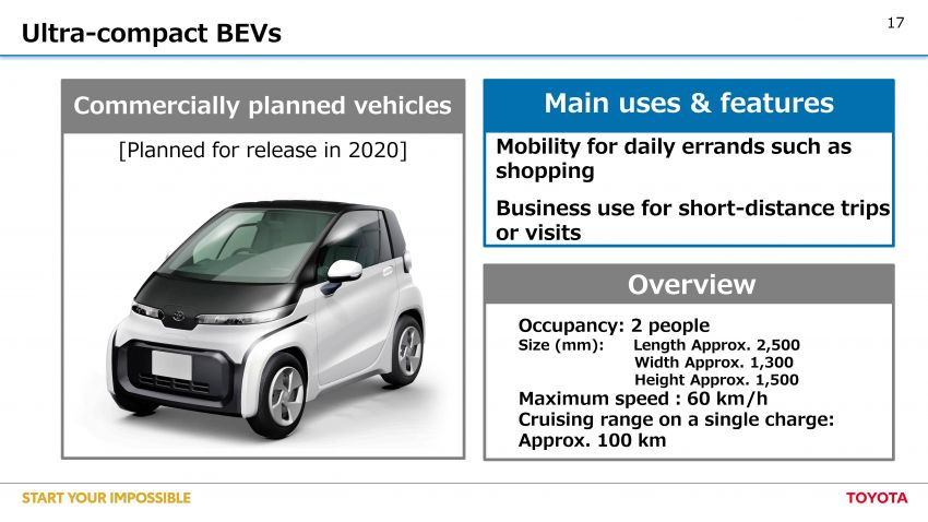 Toyota details the new e-TNGA platform – 10 BEV models to be available worldwide from 2020 onwards Image #969749