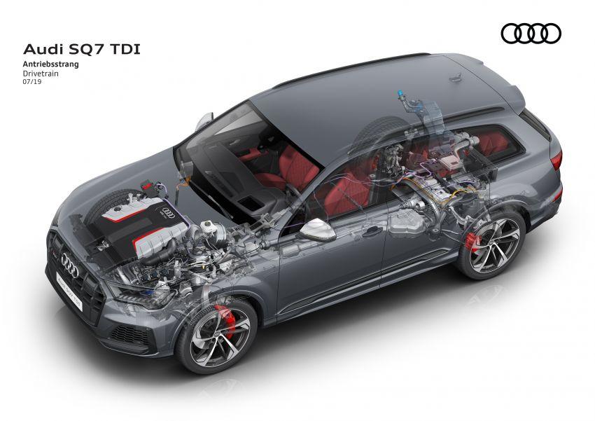 2020 Audi SQ7 TDI debuts – 4.0L V8, 435 hp, 900 Nm! Image #991074