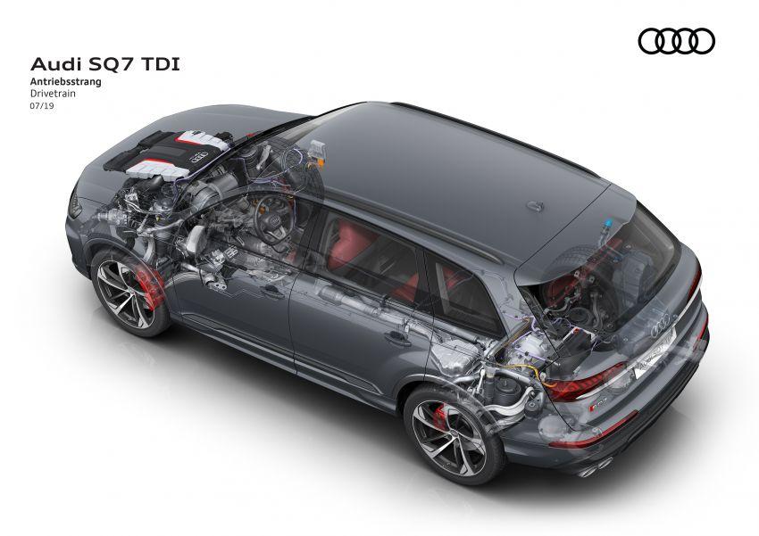 2020 Audi SQ7 TDI debuts – 4.0L V8, 435 hp, 900 Nm! Image #991075