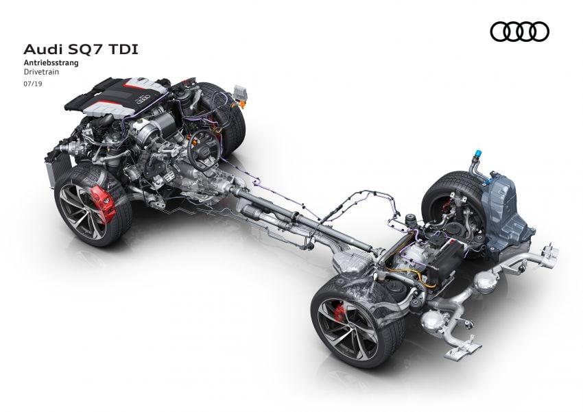 2020 Audi SQ7 TDI debuts – 4.0L V8, 435 hp, 900 Nm! Image #991077
