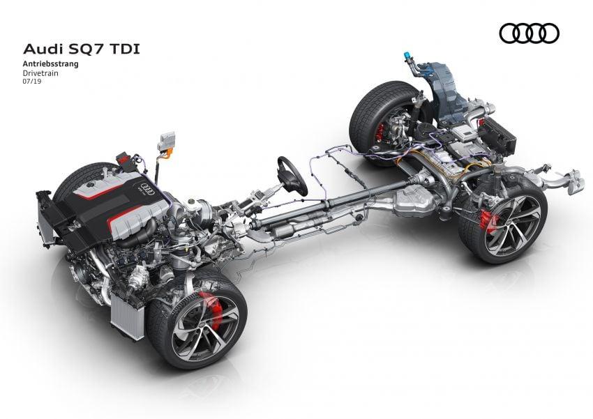 2020 Audi SQ7 TDI debuts – 4.0L V8, 435 hp, 900 Nm! Image #991078