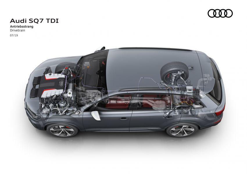 2020 Audi SQ7 TDI debuts – 4.0L V8, 435 hp, 900 Nm! Image #991079