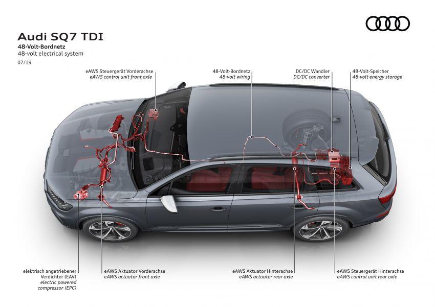 2020 Audi SQ7 TDI debuts – 4.0L V8, 435 hp, 900 Nm! Image #991081