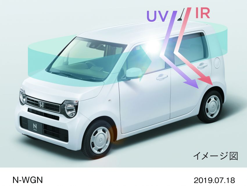 2019 Honda N-WGN: cleaner looks, greater practicality Image #988792