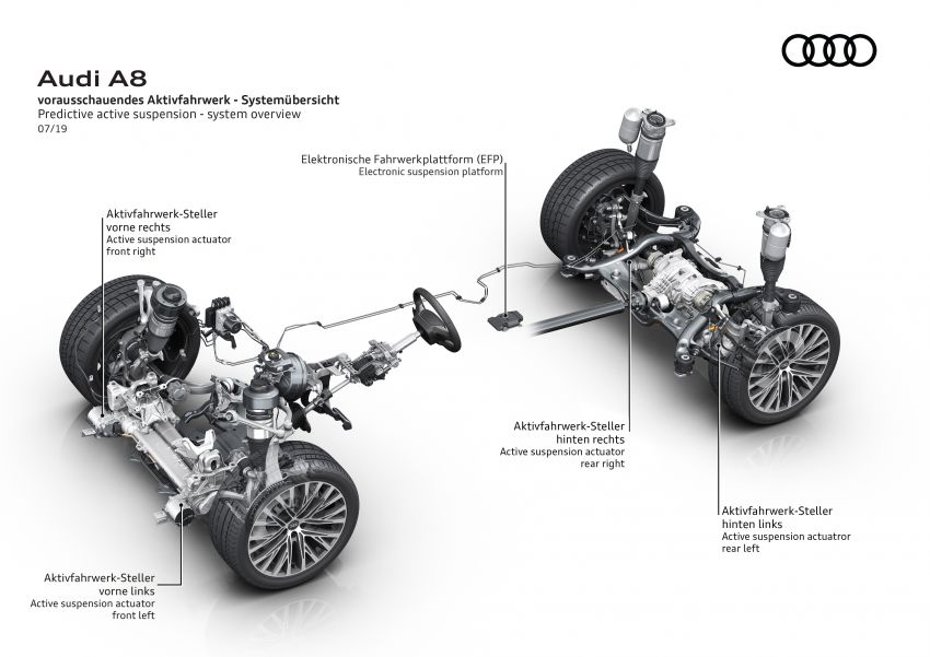 Audi A8 gets high-tech predictive active suspension Image #988498