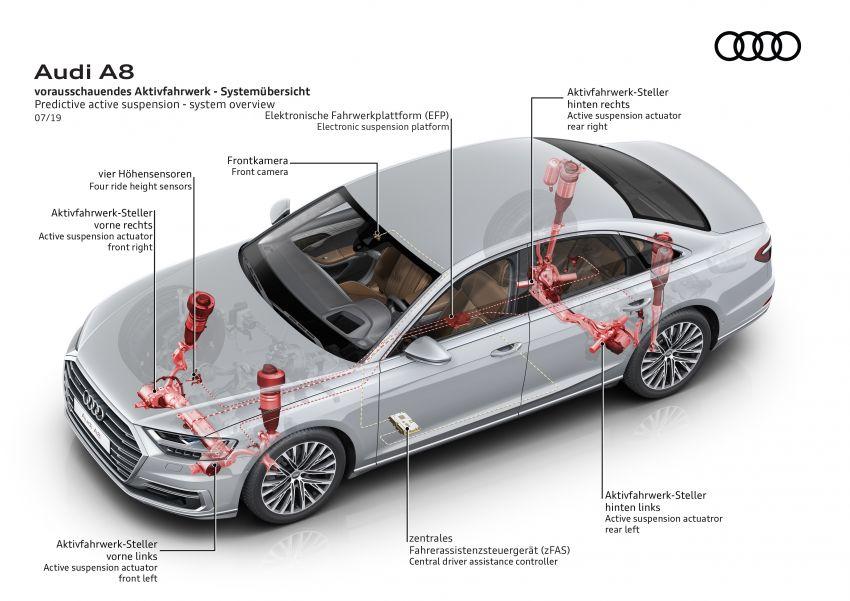 Audi A8 gets high-tech predictive active suspension Image #988500
