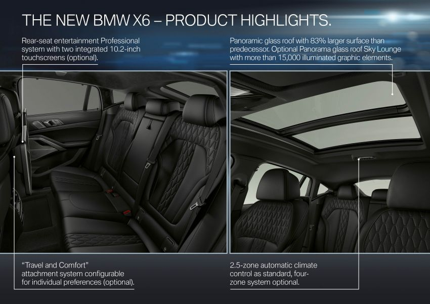 G06 BMW X6 officially debuts – now larger and more luxurious; M50i packs a 523 hp 4.4L twin-turbo V8 Image #980694