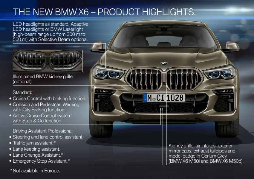 G06 BMW X6 officially debuts – now larger and more luxurious; M50i packs a 523 hp 4.4L twin-turbo V8 Image #980695