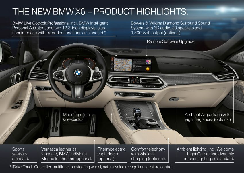 G06 BMW X6 officially debuts – now larger and more luxurious; M50i packs a 523 hp 4.4L twin-turbo V8 Image #980696