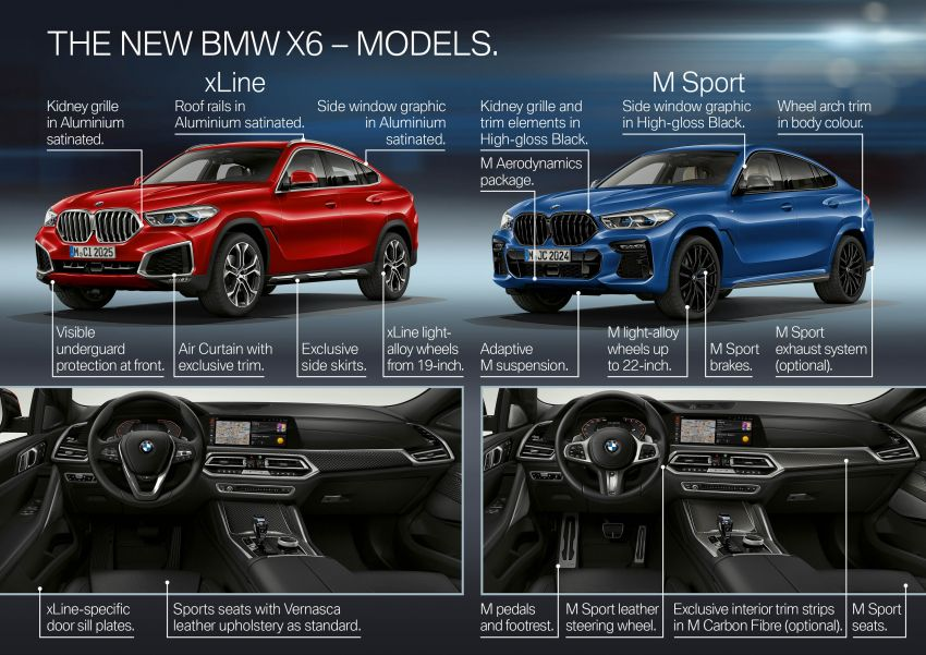 G06 BMW X6 officially debuts – now larger and more luxurious; M50i packs a 523 hp 4.4L twin-turbo V8 Image #980697