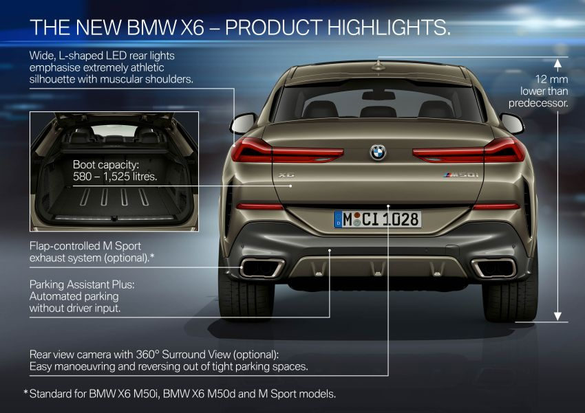G06 BMW X6 officially debuts – now larger and more luxurious; M50i packs a 523 hp 4.4L twin-turbo V8 Image #980699