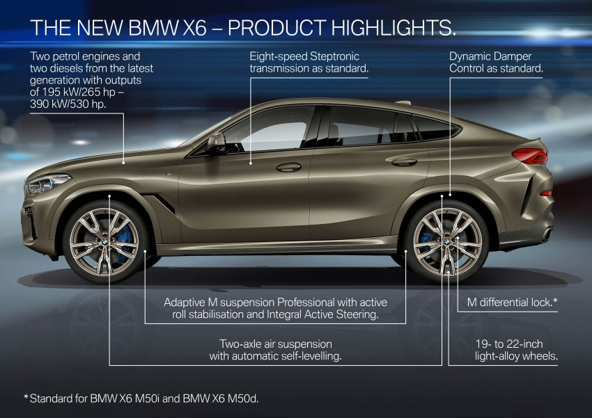 G06 BMW X6 officially debuts – now larger and more luxurious; M50i packs a 523 hp 4.4L twin-turbo V8 Image #980700