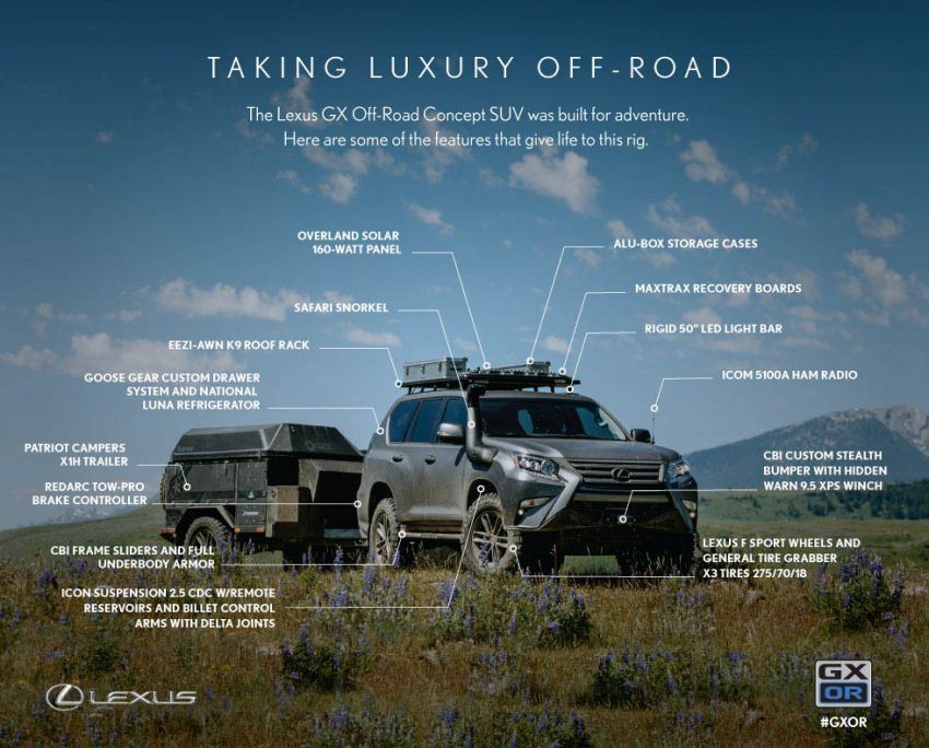 Lexus GXOR Concept debuts – rugged and luxurious Image #989752
