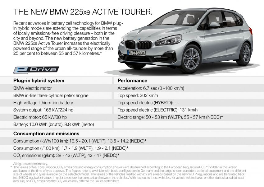F45 BMW 225xe Active Tourer receives 10 kWh battery Image #1000342