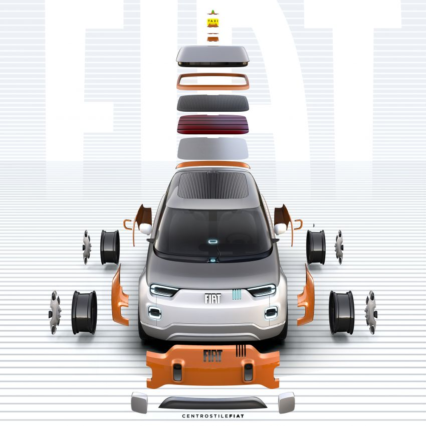 Fiat plans new two-pronged electrified product lineup – focus on 500 and Panda, with SUVs and a wagon Image #1004287