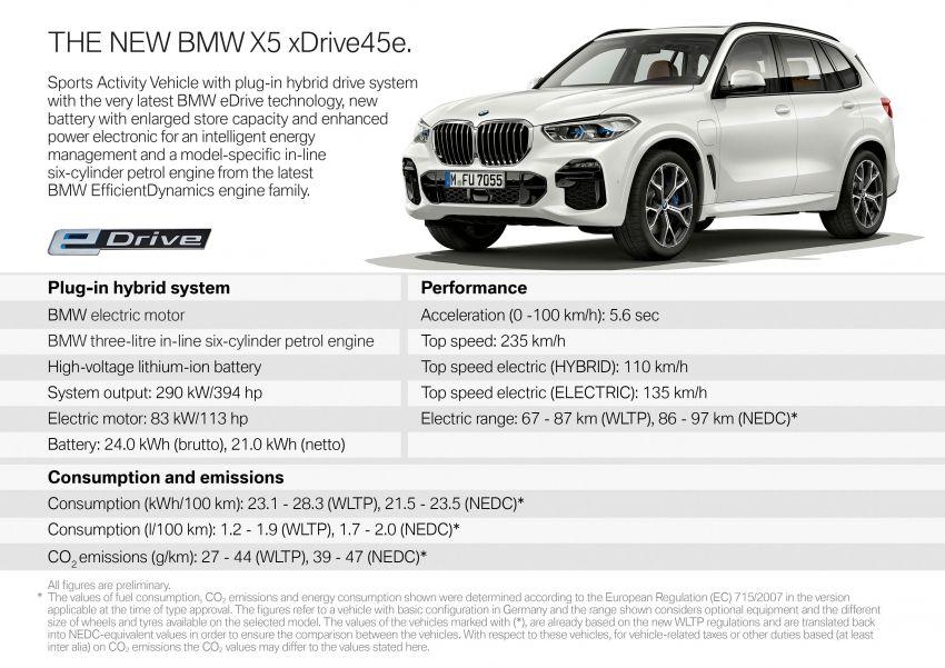 G05 BMW X5 xDrive45e iPerformance plug-in hybrid market launch begins – 1.2 l/100 km, 87 km EV range Image #1008950