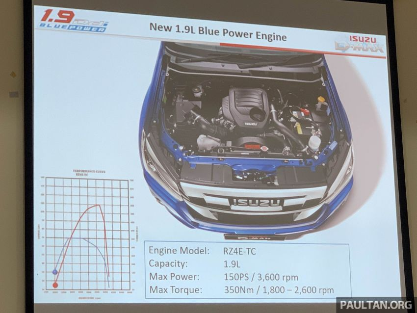2019 Isuzu D-Max 1.9L Ddi BluePower to be launched in Malaysia on September 18 – 150 PS and 350 Nm Image #1011184