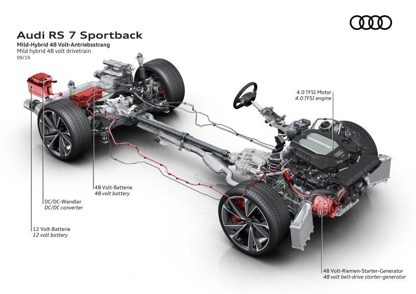 Audi RS7 Sportback – enjin V8 4.0L, 600 hp, 800 Nm Image #1013838