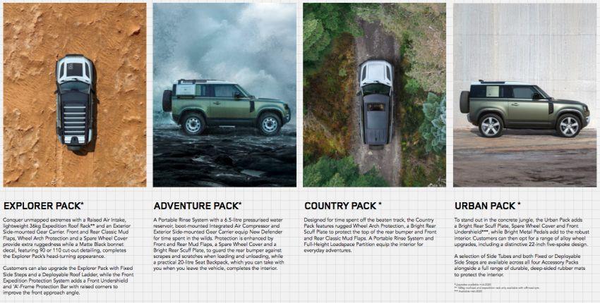 2020 Land Rover Defender debuts – aluminium monocoque, 3.0L mild-hybrid, OTA software support Image #1013755