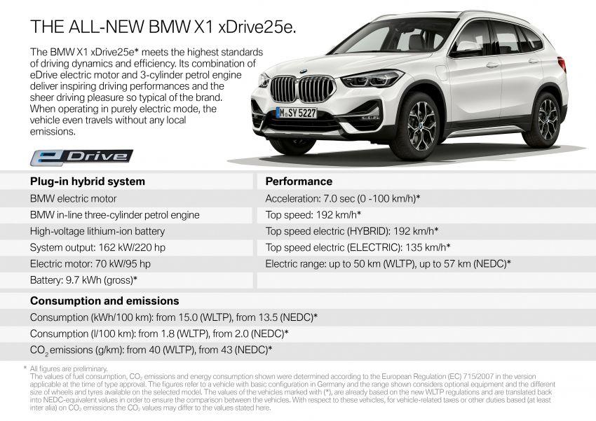 F48 BMW X1 xDrive25e detailed – 220 PS, 1.8 l/100 km Image #1021602